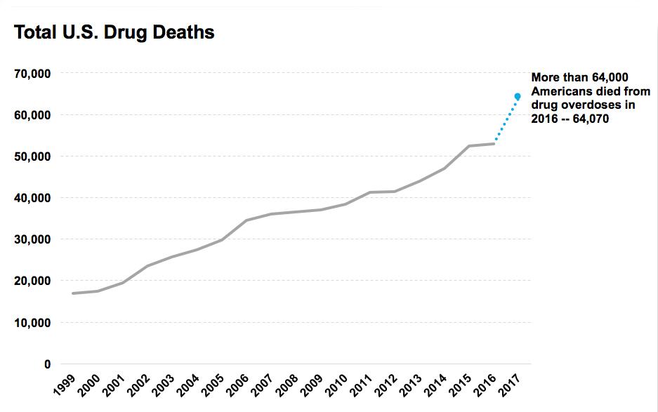 opioids medical marijuana