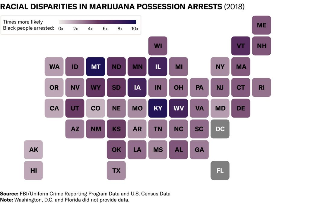 Racial Diparities In Marijuana Possession Arrest Rates by State
